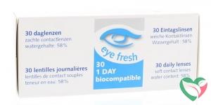 Eyefresh Daglenzen -1.00
