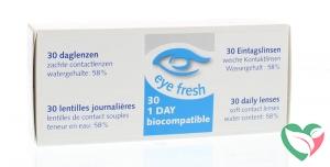 Eyefresh Daglenzen -8.00
